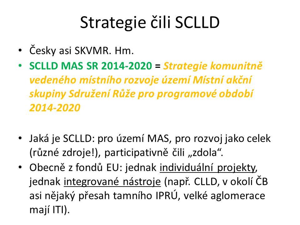 Strategie čili SCLLD Česky asi SKVMR. Hm. SCLLD MAS SR 2014-2020 = Strategie komunitně vedeného místního rozvoje území Místní akční skupiny Sdružení R
