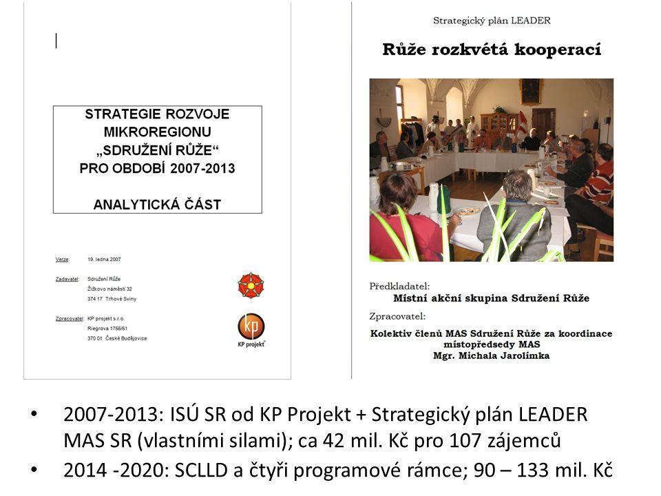 Programové rámce a operační programy – Programové rámce: 1) Integrovaný regionální OP – MMR, 9 mil.Kč/MAS, rok 2) Program rozvoje venkova 2014–2020 – MZe, 3,5 mil.Kč 3) Zaměstnanost – MPSV, 6 mil.