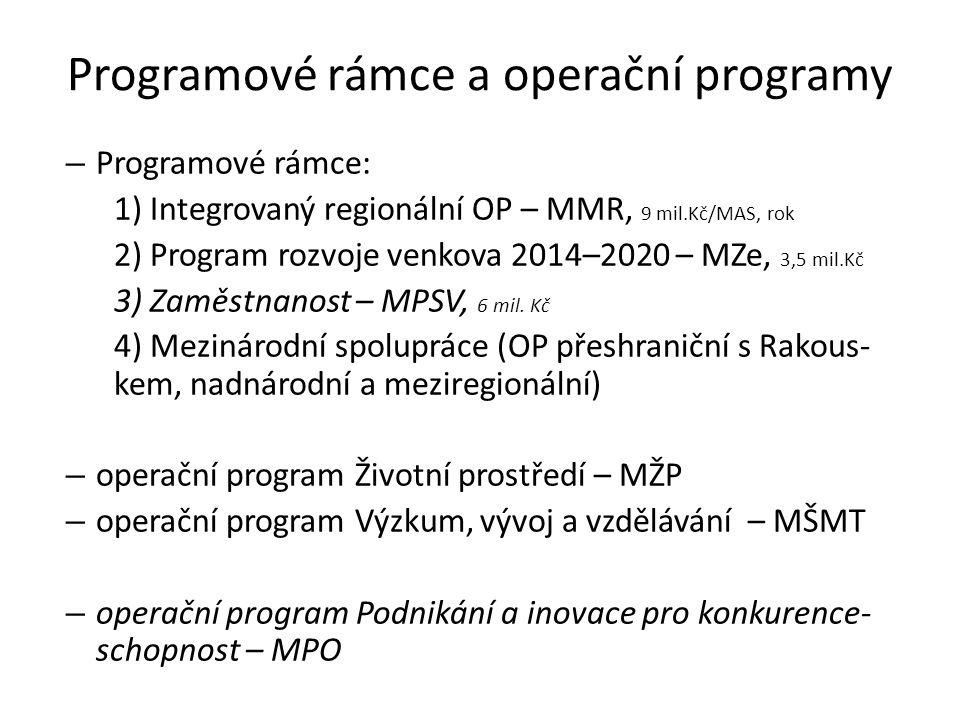 Programové rámce a operační programy – Programové rámce: 1) Integrovaný regionální OP – MMR, 9 mil.Kč/MAS, rok 2) Program rozvoje venkova 2014–2020 –