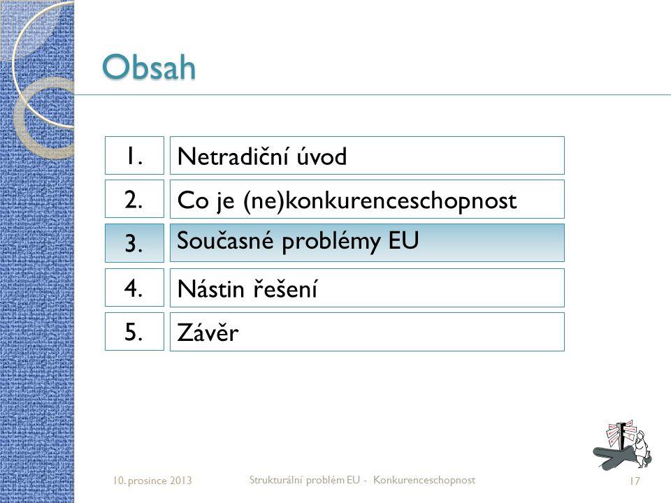 Obsah 17 Strukturální problém EU - Konkurenceschopnost 10. prosince 2013 Netradiční úvod 1.1. Co je (ne)konkurenceschopnost 2.2. Současné problémy EU