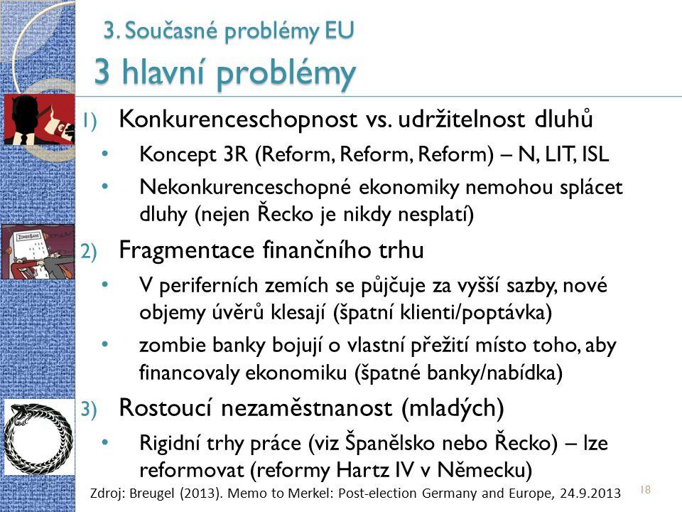18 1) Konkurenceschopnost vs. udržitelnost dluhů Koncept 3R (Reform, Reform, Reform) – N, LIT, ISL Nekonkurenceschopné ekonomiky nemohou splácet dluhy