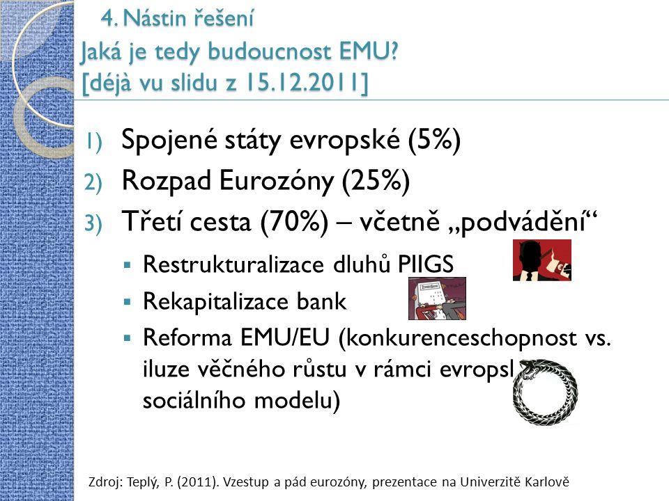 """Jaká je tedy budoucnost EMU? [déjà vu slidu z 15.12.2011] 1) Spojené státy evropské (5%) 2) Rozpad Eurozóny (25%) 3) Třetí cesta (70%) – včetně """"podvá"""