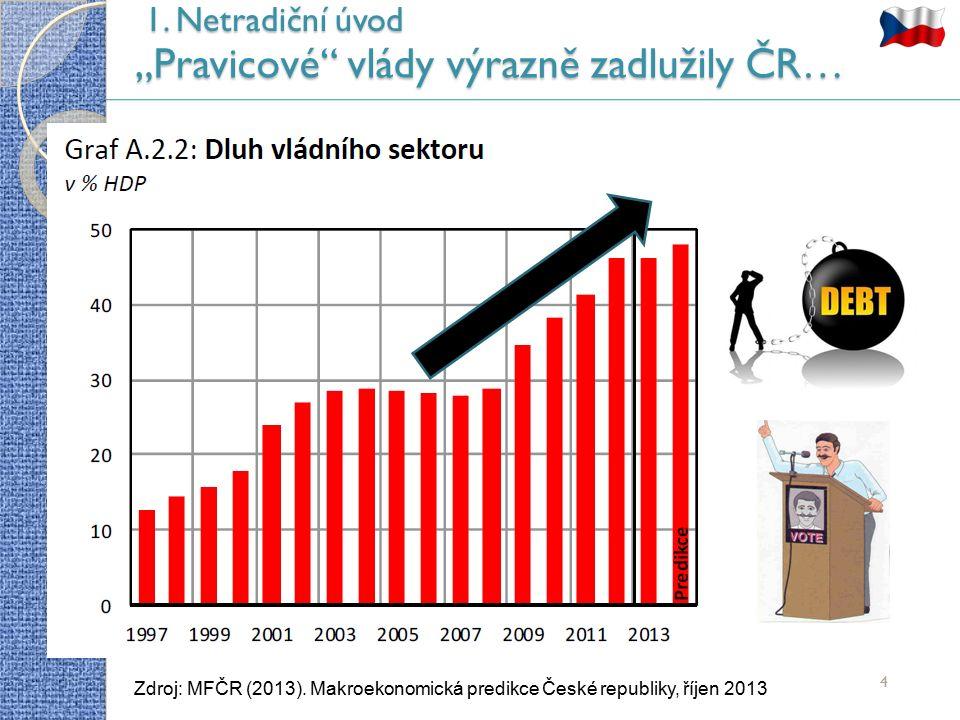 4 Zdroj: MFČR (2013). Makroekonomická predikce České republiky, říjen 2013 1.