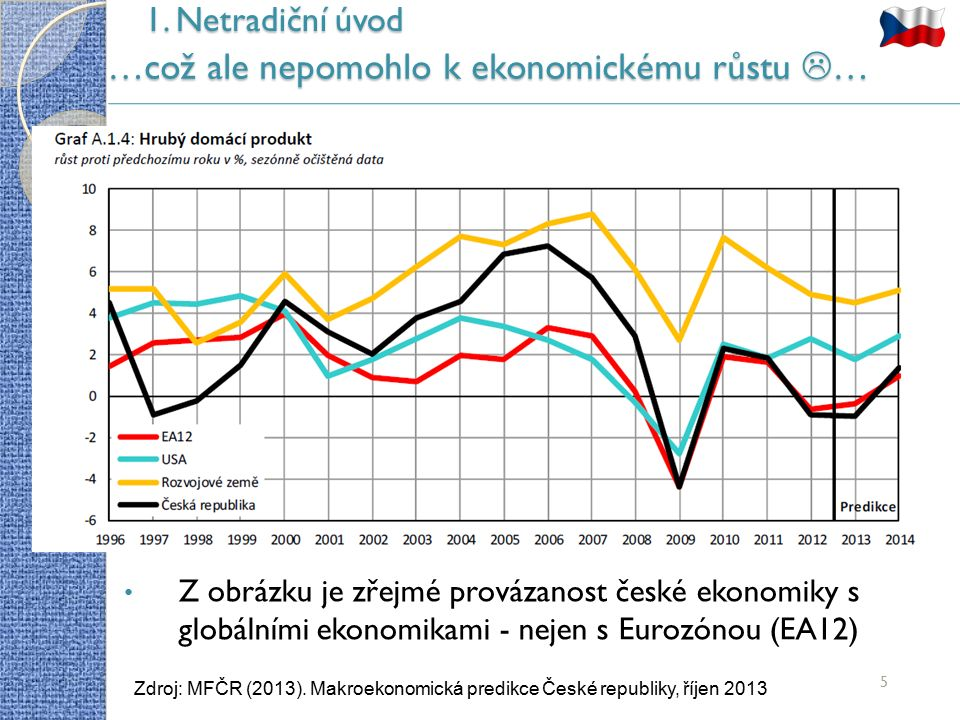 5 Zdroj: MFČR (2013). Makroekonomická predikce České republiky, říjen 2013 1. Netradiční úvod …což ale nepomohlo k ekonomickému růstu  … Z obrázku je