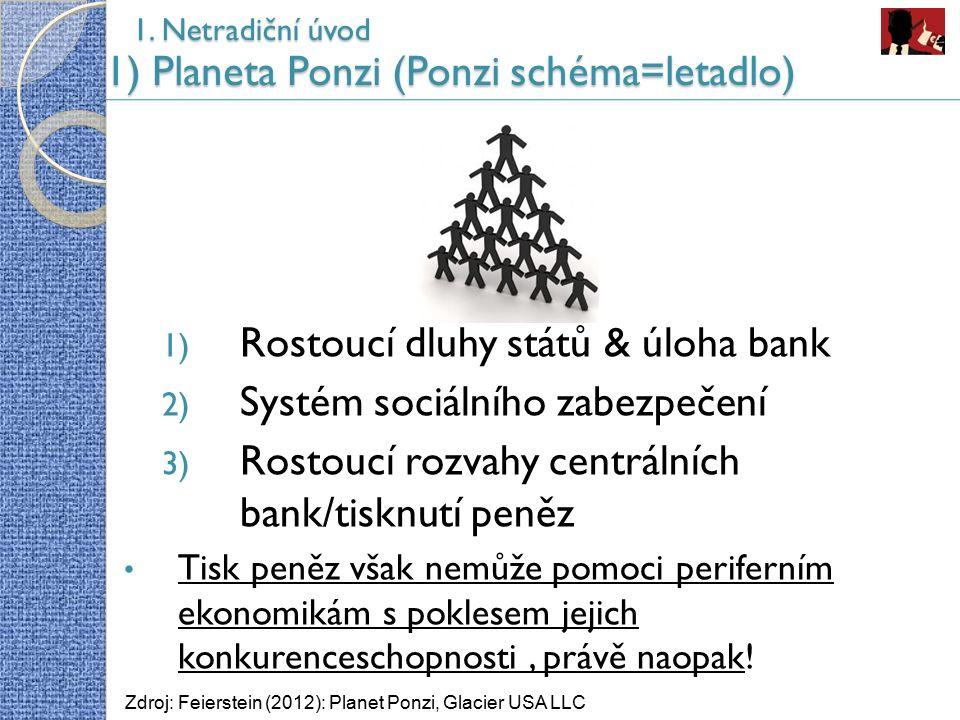 1) Planeta Ponzi (Ponzi schéma=letadlo) 1.
