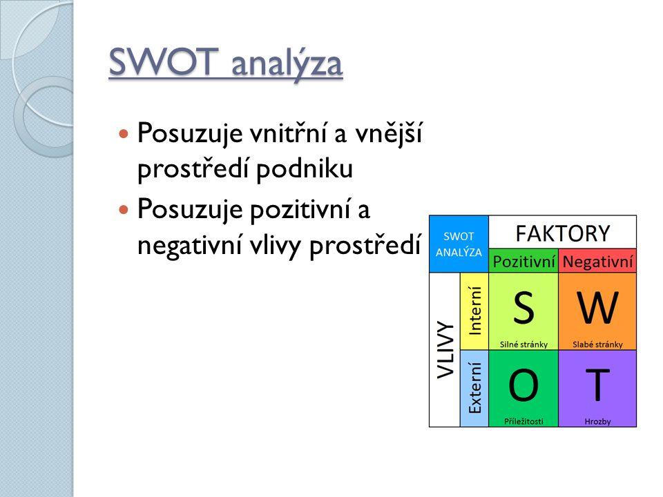 SWOT analýza Posuzuje vnitřní a vnější prostředí podniku Posuzuje pozitivní a negativní vlivy prostředí