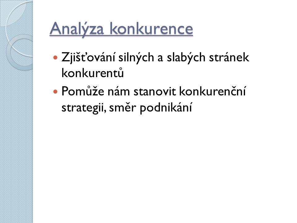 Analýza konkurence Zjišťování silných a slabých stránek konkurentů Pomůže nám stanovit konkurenční strategii, směr podnikání
