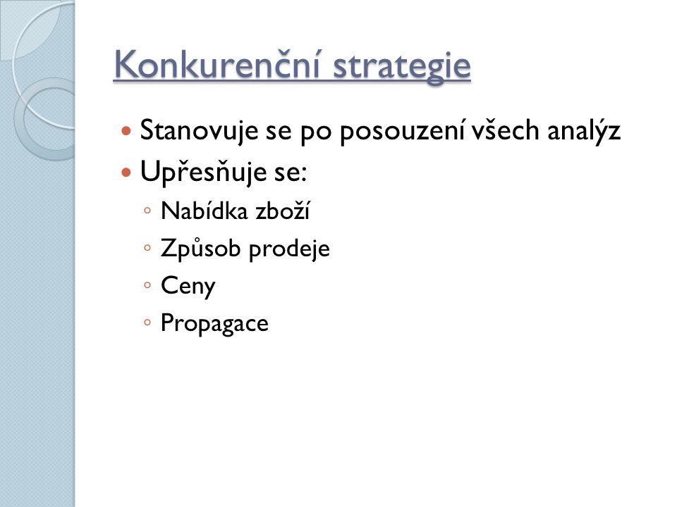 Konkurenční strategie Stanovuje se po posouzení všech analýz Upřesňuje se: ◦ Nabídka zboží ◦ Způsob prodeje ◦ Ceny ◦ Propagace