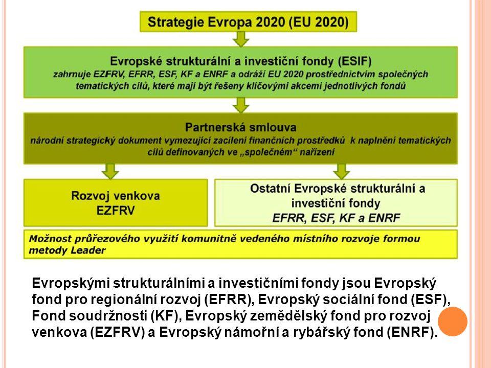 Evropskými strukturálními a investičními fondy jsou Evropský fond pro regionální rozvoj (EFRR), Evropský sociální fond (ESF), Fond soudržnosti (KF), E