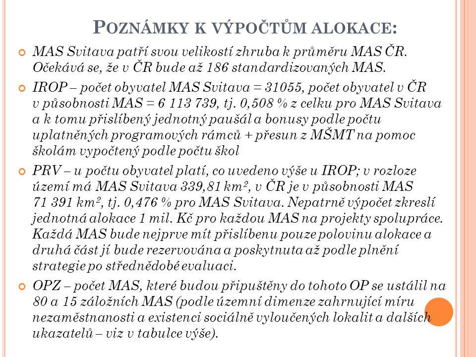P OZNÁMKY K VÝPOČTŮM ALOKACE : MAS Svitava patří svou velikostí zhruba k průměru MAS ČR. Očekává se, že v ČR bude až 186 standardizovaných MAS. IROP –