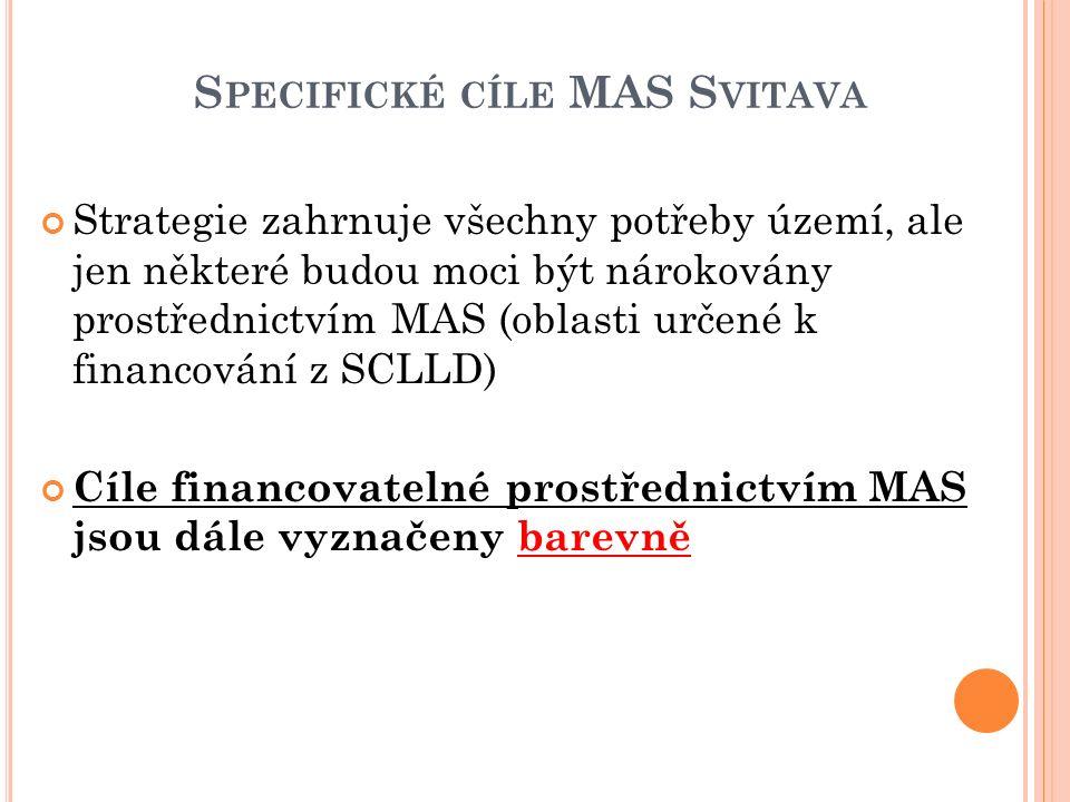 S PECIFICKÉ CÍLE MAS S VITAVA Strategie zahrnuje všechny potřeby území, ale jen některé budou moci být nárokovány prostřednictvím MAS (oblasti určené k financování z SCLLD) Cíle financovatelné prostřednictvím MAS jsou dále vyznačeny barevně