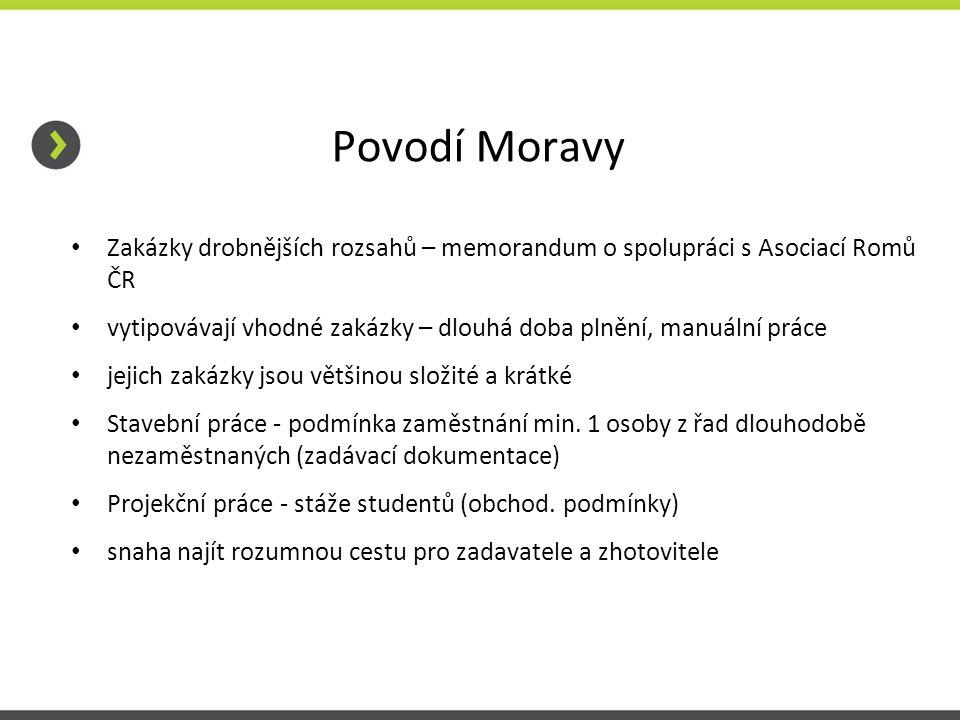 Povodí Moravy Zakázky drobnějších rozsahů – memorandum o spolupráci s Asociací Romů ČR vytipovávají vhodné zakázky – dlouhá doba plnění, manuální práce jejich zakázky jsou většinou složité a krátké Stavební práce - podmínka zaměstnání min.