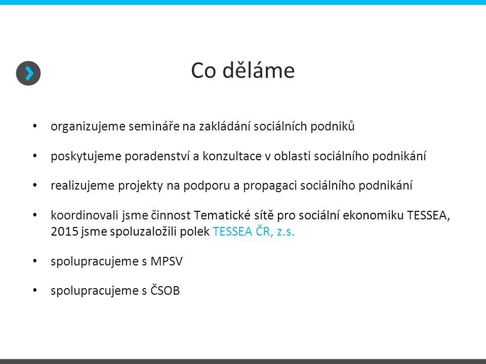 Co děláme organizujeme semináře na zakládání sociálních podniků poskytujeme poradenství a konzultace v oblasti sociálního podnikání realizujeme projekty na podporu a propagaci sociálního podnikání koordinovali jsme činnost Tematické sítě pro sociální ekonomiku TESSEA, 2015 jsme spoluzaložili polek TESSEA ČR, z.s.