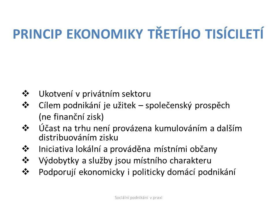  Ukotvení v privátním sektoru  Cílem podnikání je užitek – společenský prospěch (ne finanční zisk)  Účast na trhu není provázena kumulováním a dalším distribuováním zisku  Iniciativa lokální a prováděna místními občany  Výdobytky a služby jsou místního charakteru  Podporují ekonomicky i politicky domácí podnikání PRINCIP EKONOMIKY TŘETÍHO TISÍCILETÍ Sociální podnikání v praxi