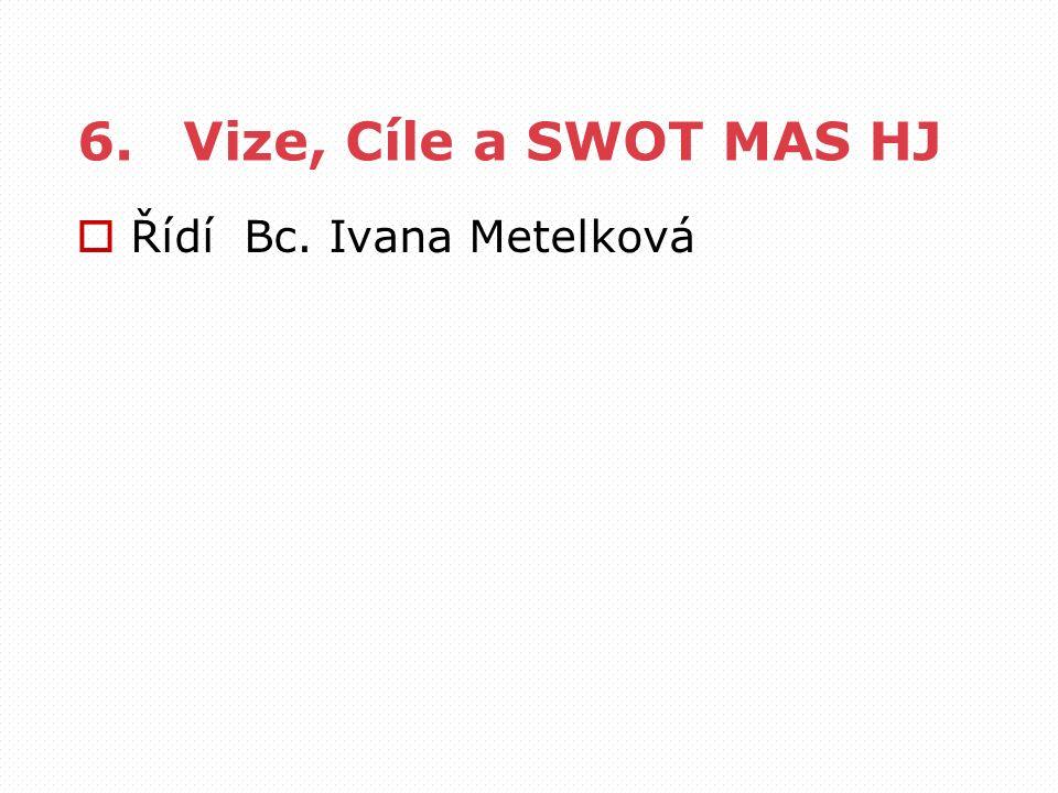 6.Vize, Cíle a SWOT MAS HJ  Řídí Bc. Ivana Metelková