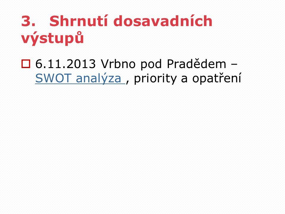 3.Shrnutí dosavadních výstupů  6.11.2013 Vrbno pod Pradědem – SWOT analýza, priority a opatření SWOT analýza
