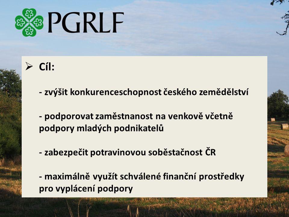  Cíl: - zvýšit konkurenceschopnost českého zemědělství - podporovat zaměstnanost na venkově včetně podpory mladých podnikatelů - zabezpečit potravinovou soběstačnost ČR - maximálně využít schválené finanční prostředky pro vyplácení podpory
