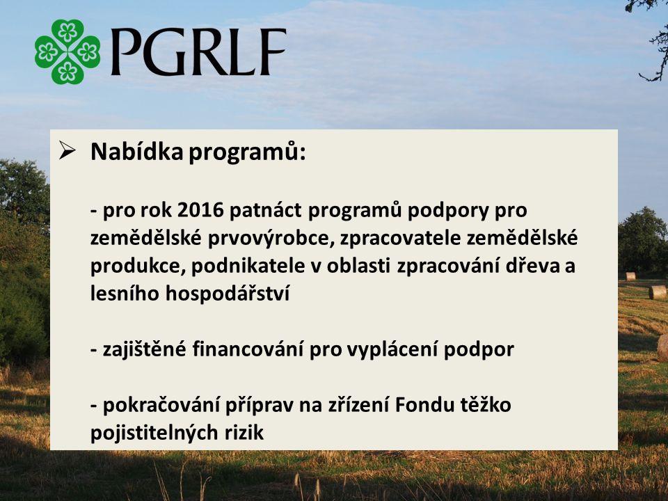  Nabídka programů: - pro rok 2016 patnáct programů podpory pro zemědělské prvovýrobce, zpracovatele zemědělské produkce, podnikatele v oblasti zpracování dřeva a lesního hospodářství - zajištěné financování pro vyplácení podpor - pokračování příprav na zřízení Fondu těžko pojistitelných rizik