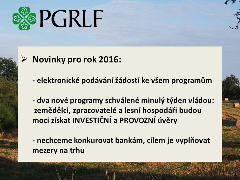  Novinky pro rok 2016: - elektronické podávání žádostí ke všem programům - dva nové programy schválené minulý týden vládou: zemědělci, zpracovatelé a lesní hospodáři budou moci získat INVESTIČNÍ a PROVOZNÍ úvěry - nechceme konkurovat bankám, cílem je vyplňovat mezery na trhu