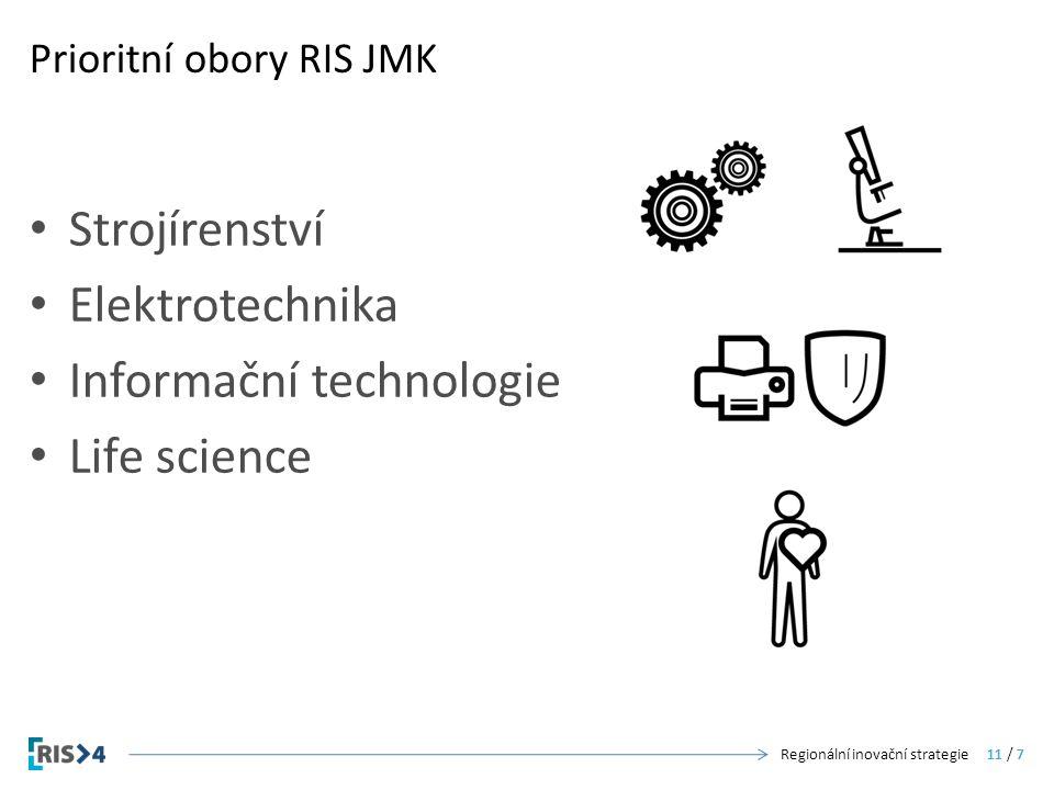 Strojírenství Elektrotechnika Informační technologie Life science Prioritní obory RIS JMK Regionální inovační strategie11 / 7