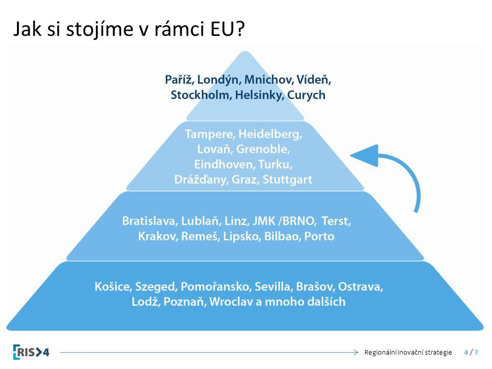 Jak si stojíme v rámci EU Regionální inovační strategie4 / 7