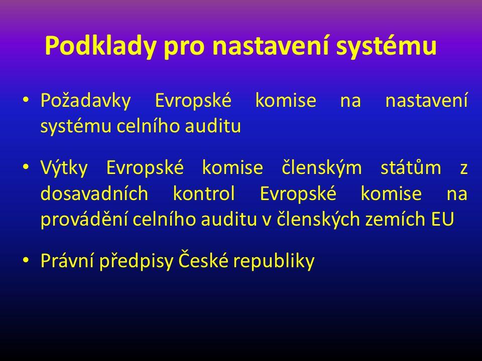 Systém celního auditu podle přestav Evropské komise AUDIT AUDIT PŘED UDĚLENÍM POVOLENÍ AUDIT PO PROPUŠTĚNÍ ZBOŽÍ AUDIT SYSTÉMU MIX AUDIT TRANSAKCÍ (JSD) PŘEHODNOCENÍ POVOLENÍ