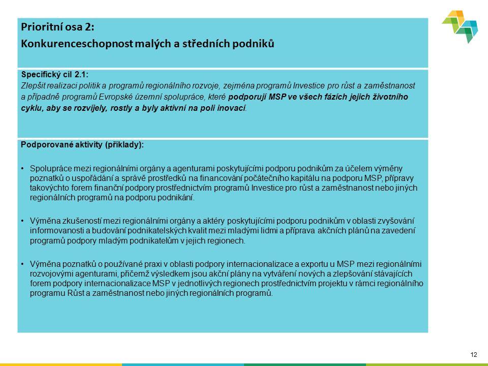 12 Prioritní osa 2: Konkurenceschopnost malých a středních podniků Specifický cíl 2.1: Zlepšit realizaci politik a programů regionálního rozvoje, zejm