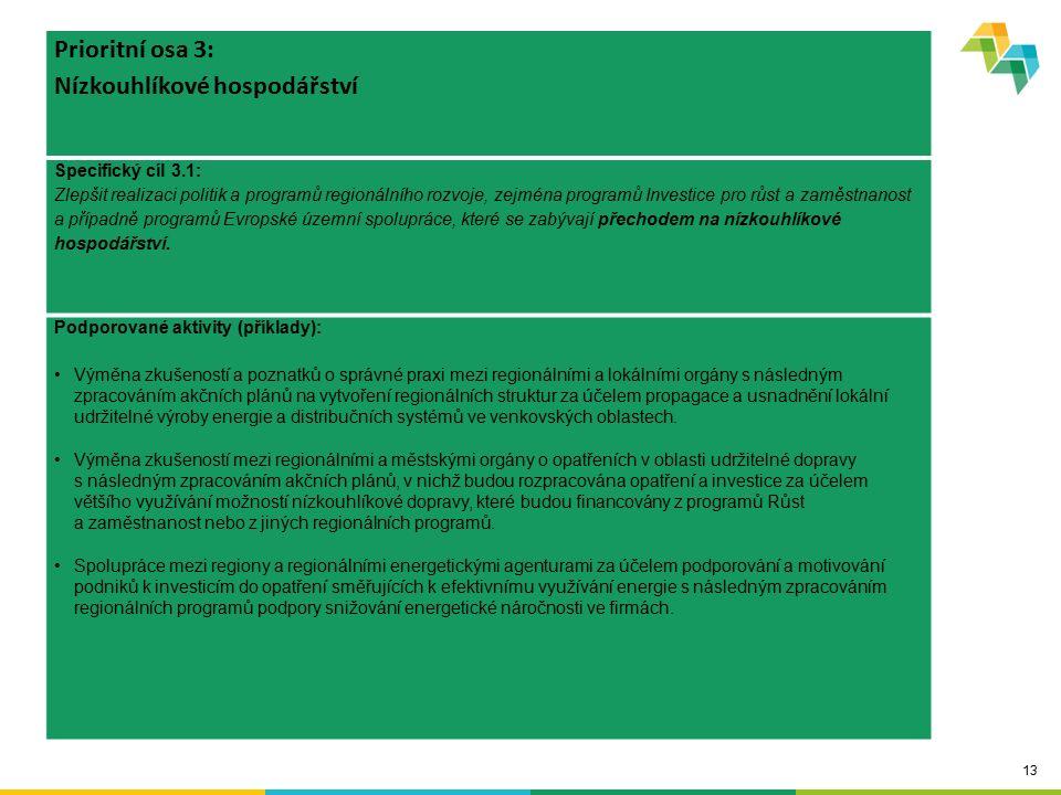 13 Prioritní osa 3: Nízkouhlíkové hospodářství Specifický cíl 3.1: Zlepšit realizaci politik a programů regionálního rozvoje, zejména programů Investi