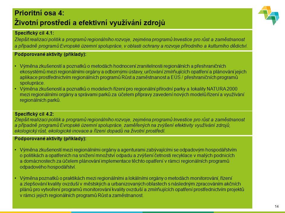 14 Prioritní osa 4: Životní prostředí a efektivní využívání zdrojů Specifický cíl 4.1: Zlepšit realizaci politik a programů regionálního rozvoje, zejm