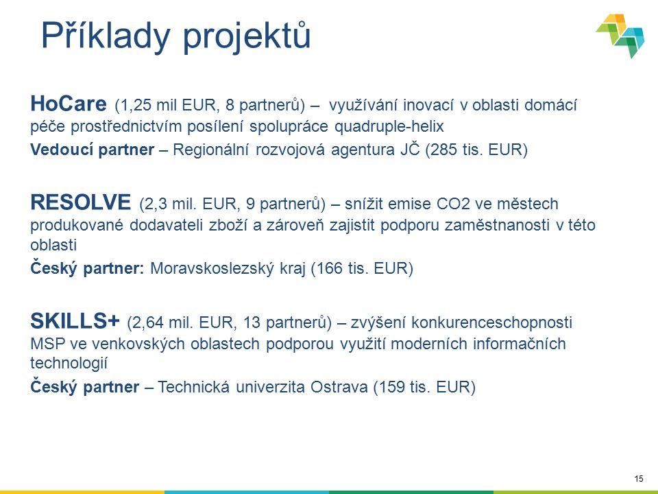 15 Příklady projektů HoCare (1,25 mil EUR, 8 partnerů) – využívání inovací v oblasti domácí péče prostřednictvím posílení spolupráce quadruple-helix V