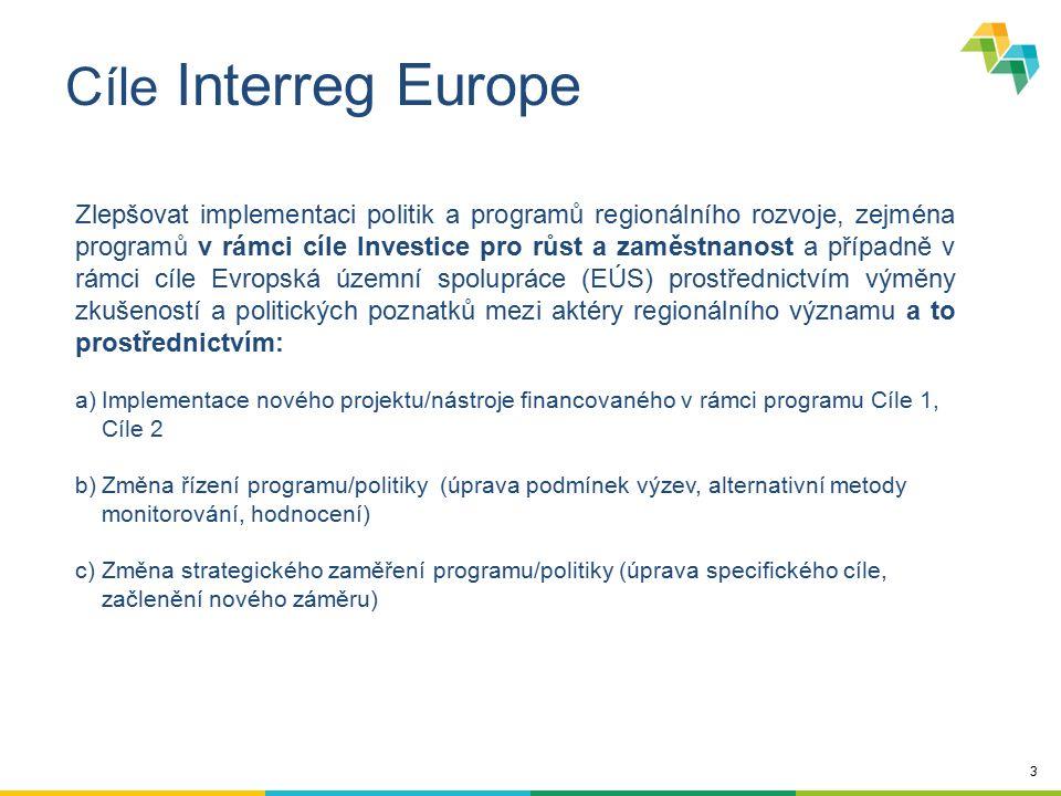 3 Cíle Interreg Europe Zlepšovat implementaci politik a programů regionálního rozvoje, zejména programů v rámci cíle Investice pro růst a zaměstnanost