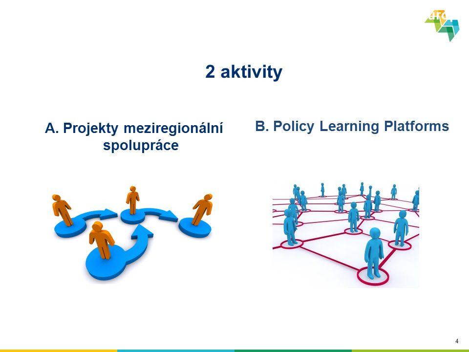 5 Projektové partnerství: kdo je způsobilý.