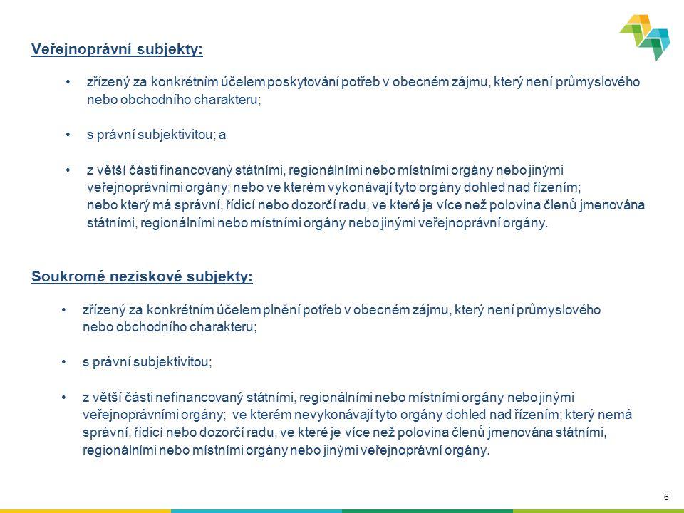 6 Veřejnoprávní subjekty: zřízený za konkrétním účelem poskytování potřeb v obecném zájmu, který není průmyslového nebo obchodního charakteru; s právn