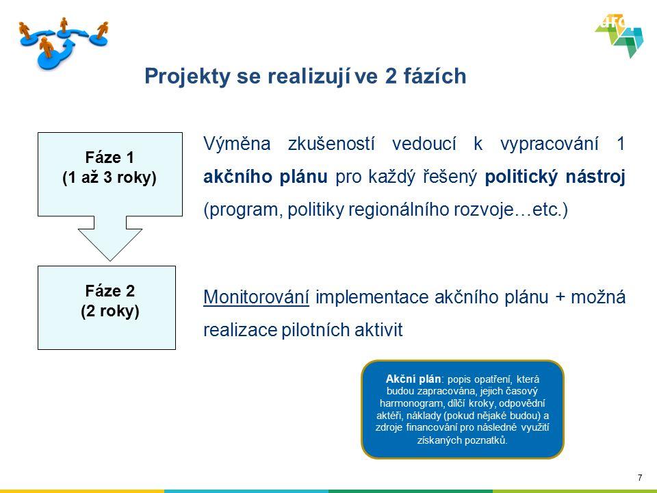 7 Projekty se realizují ve 2 fázích Výměna zkušeností vedoucí k vypracování 1 akčního plánu pro každý řešený politický nástroj (program, politiky regi