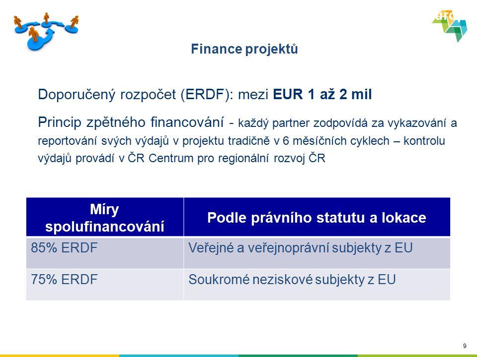 9 Míry spolufinancování Podle právního statutu a lokace 85% ERDFVeřejné a veřejnoprávní subjekty z EU 75% ERDFSoukromé neziskové subjekty z EU Doporuč