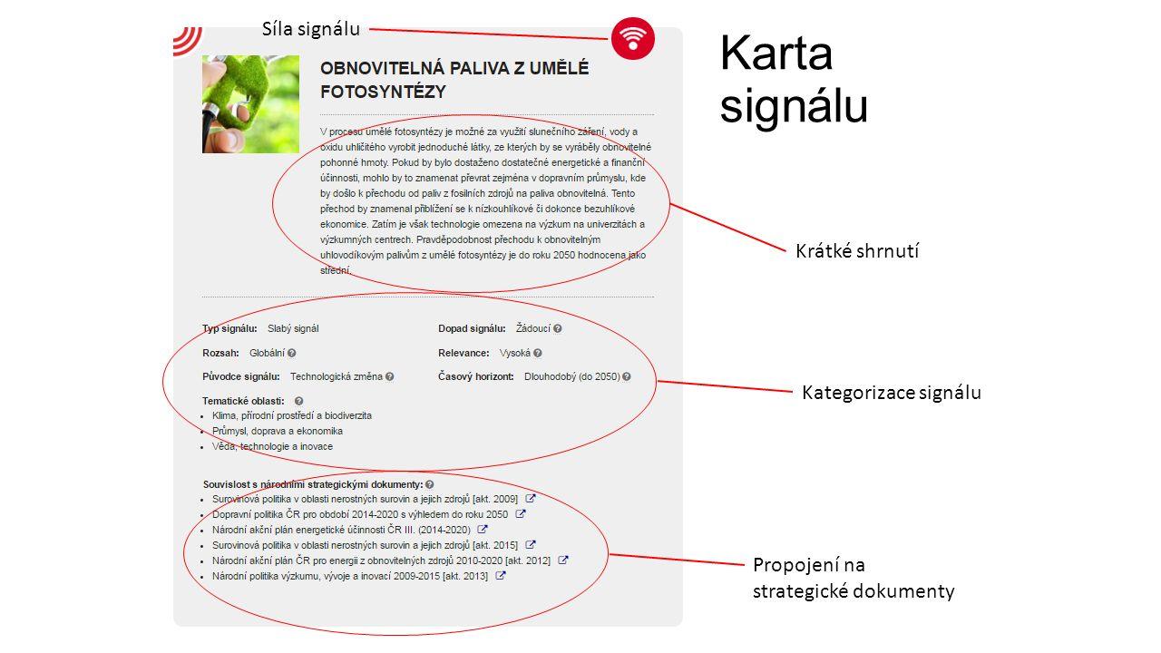 Karta signálu Krátké shrnutí Kategorizace signálu Propojení na strategické dokumenty Síla signálu