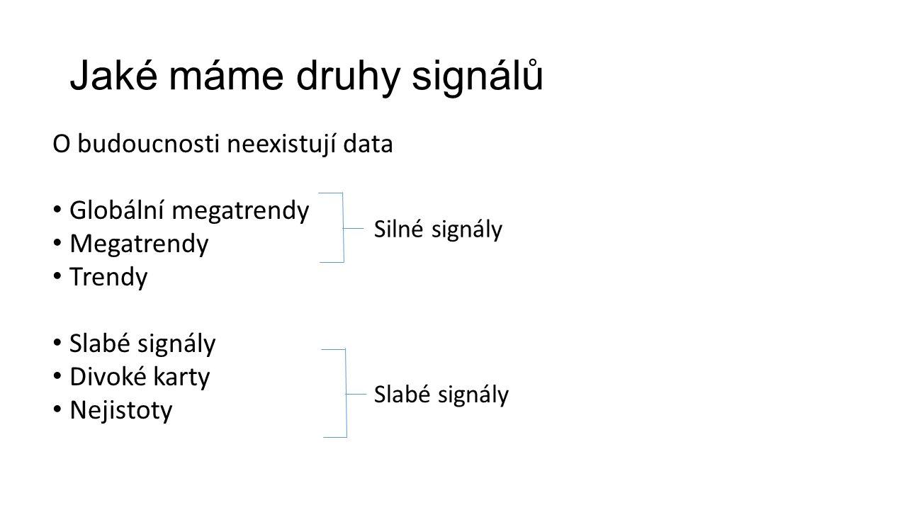 Jaké máme druhy signálů O budoucnosti neexistují data Globální megatrendy Megatrendy Trendy Slabé signály Divoké karty Nejistoty Silné signály Slabé signály