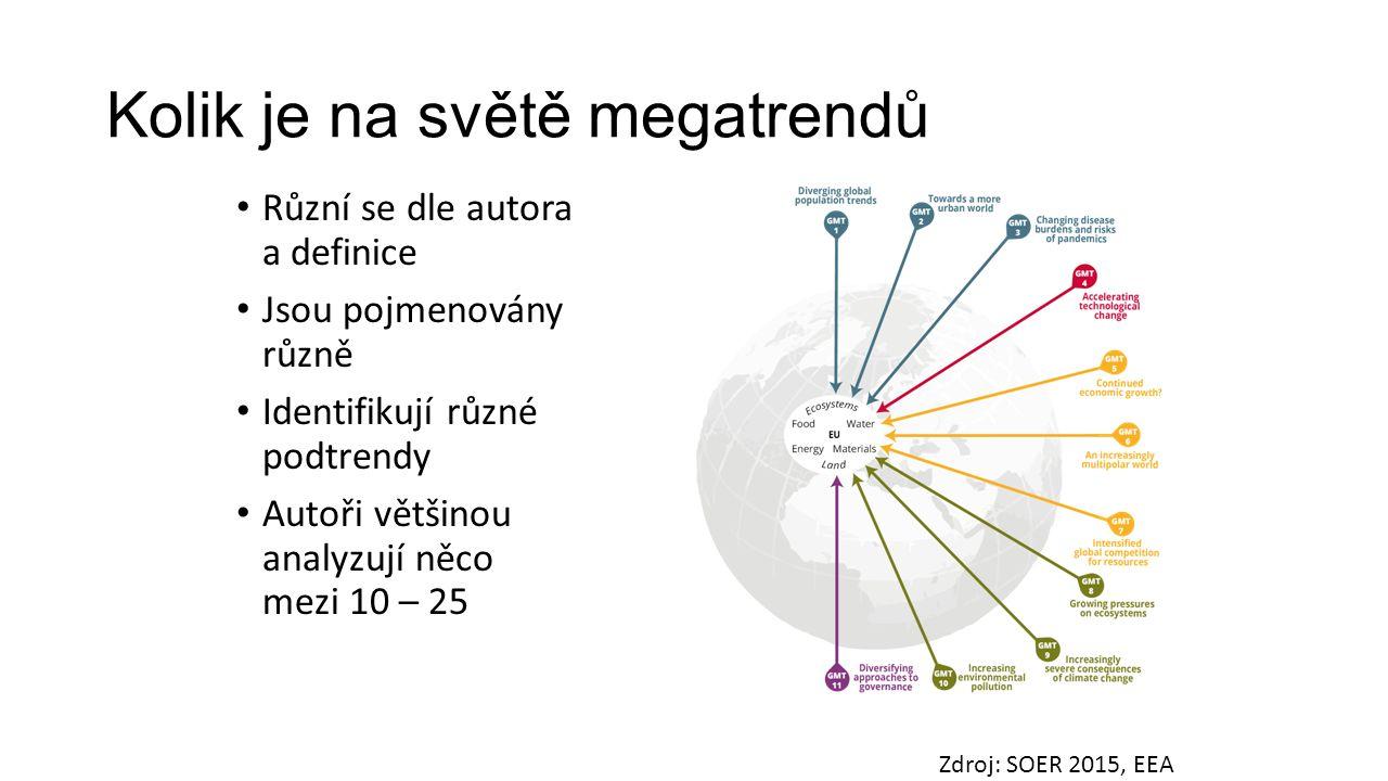 Děkuji za pozornost Globální megatrendy Aktualizovaný strategický rámec Udržitelného rozvoje Sledování horizontu www.Horizont2050.cz