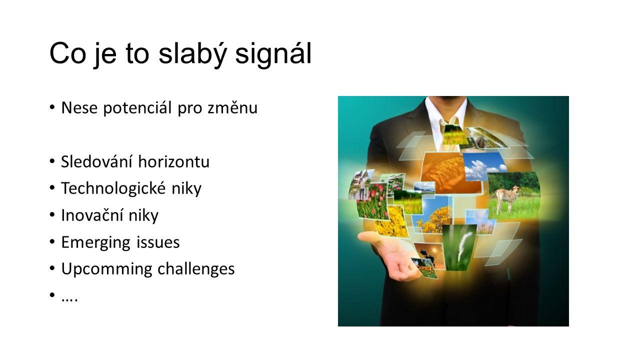 Co je to slabý signál Nese potenciál pro změnu Sledování horizontu Technologické niky Inovační niky Emerging issues Upcomming challenges ….