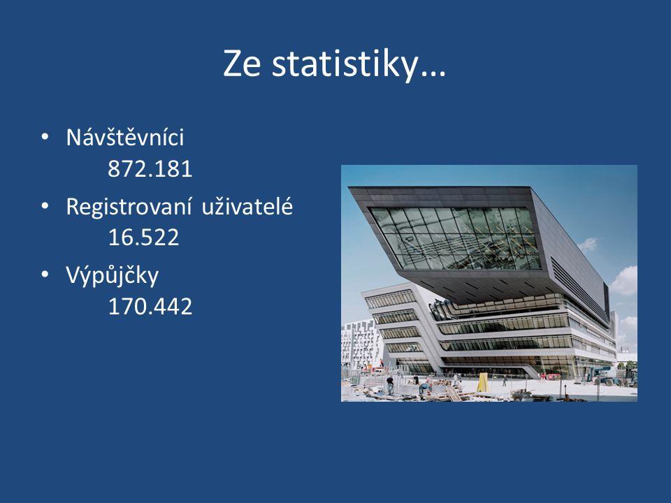 Ze statistiky… Návštěvníci 872.181 Registrovaní uživatelé 16.522 Výpůjčky 170.442