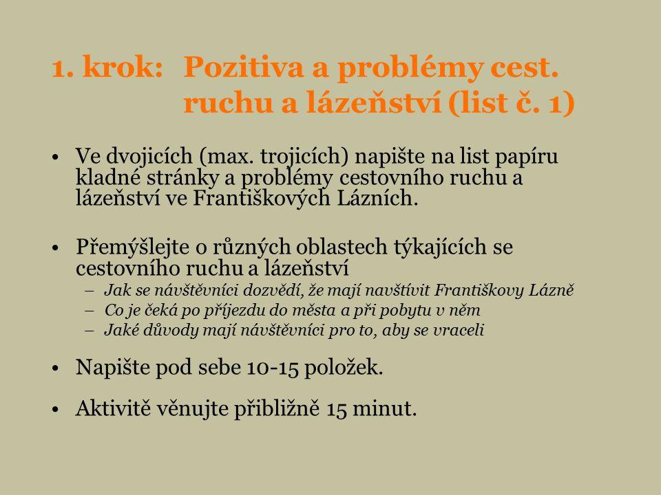 1. krok: Pozitiva a problémy cest. ruchu a lázeňství (list č.