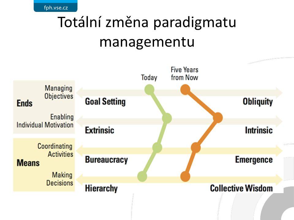 Totální změna paradigmatu managementu