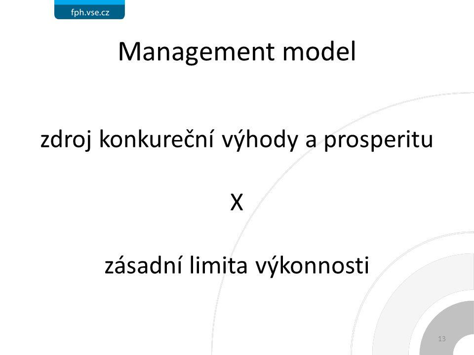 Management model zdroj konkureční výhody a prosperitu X zásadní limita výkonnosti 13