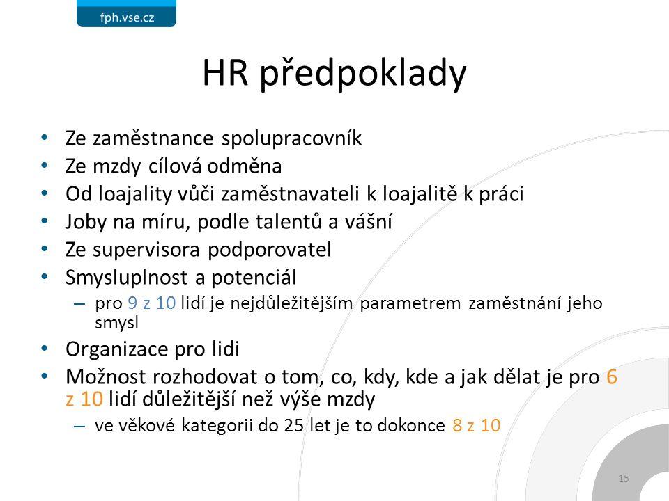 HR předpoklady Ze zaměstnance spolupracovník Ze mzdy cílová odměna Od loajality vůči zaměstnavateli k loajalitě k práci Joby na míru, podle talentů a vášní Ze supervisora podporovatel Smysluplnost a potenciál – pro 9 z 10 lidí je nejdůležitějším parametrem zaměstnání jeho smysl Organizace pro lidi Možnost rozhodovat o tom, co, kdy, kde a jak dělat je pro 6 z 10 lidí důležitější než výše mzdy – ve věkové kategorii do 25 let je to dokonce 8 z 10 15