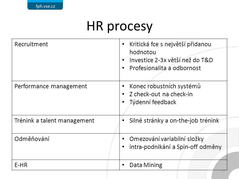 HR procesy Recruitment Kritická fce s největší přidanou hodnotou Investice 2-3x větší než do T&D Profesionalita a odbornost Performance management Konec robustních systémů Z check-out na check-in Týdenní feedback Trénink a talent management Silné stránky a on-the-job trénink Odměňování Omezování variabilní složky intra-podnikání a Spin-off odměny E-HR Data Mining 17