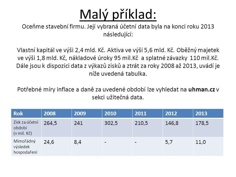 Malý příklad: Oceňme stavební firmu. Její vybraná účetní data byla na konci roku 2013 následující: Vlastní kapitál ve výši 2,4 mld. Kč. Aktiva ve výši
