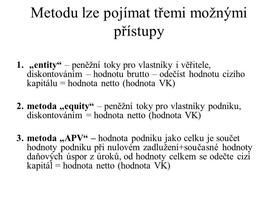 Metodu lze pojímat třemi možnými přístupy 1.