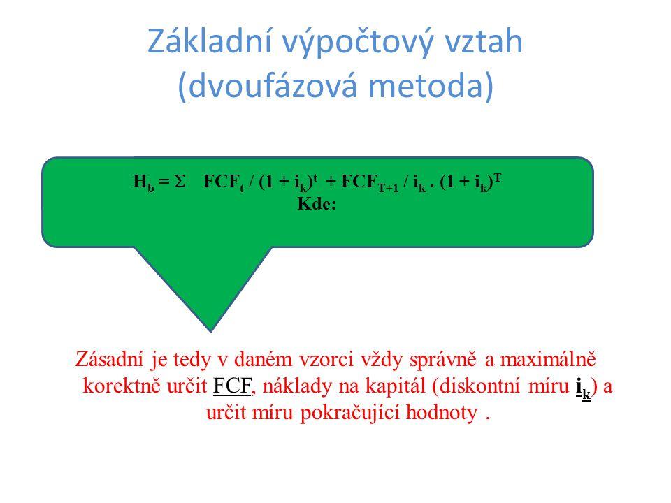 Základní výpočtový vztah (dvoufázová metoda) Zásadní je tedy v daném vzorci vždy správně a maximálně korektně určit FCF, náklady na kapitál (diskontní míru i k ) a určit míru pokračující hodnoty.