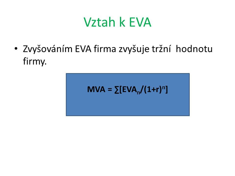 Vztah k EVA Zvyšováním EVA firma zvyšuje tržní hodnotu firmy. MVA = ∑[EVA n /(1+r) n ]