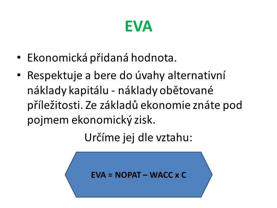 EVA Ekonomická přidaná hodnota. Respektuje a bere do úvahy alternativní náklady kapitálu - náklady obětované příležitosti. Ze základů ekonomie znáte p